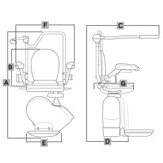 Buy Online Brooks Sit & Stand Stairlift - Technical Specifications