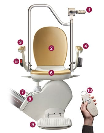 Buy Online Brooks Sit & Stand Stairlift - Features & Benefits