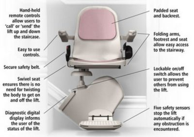 Acorn-Budget-Straight-Stairlift-Features-Options